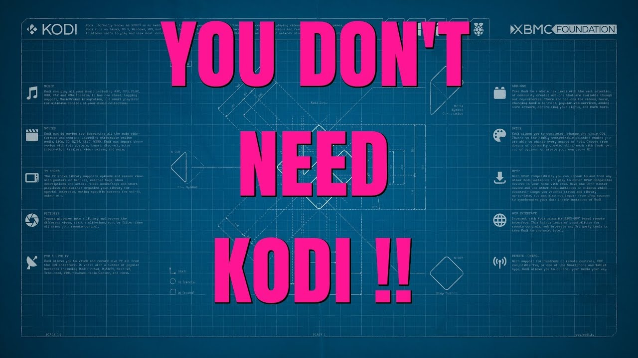 KODI'S COMPETITION IS FINALLY HERE !!